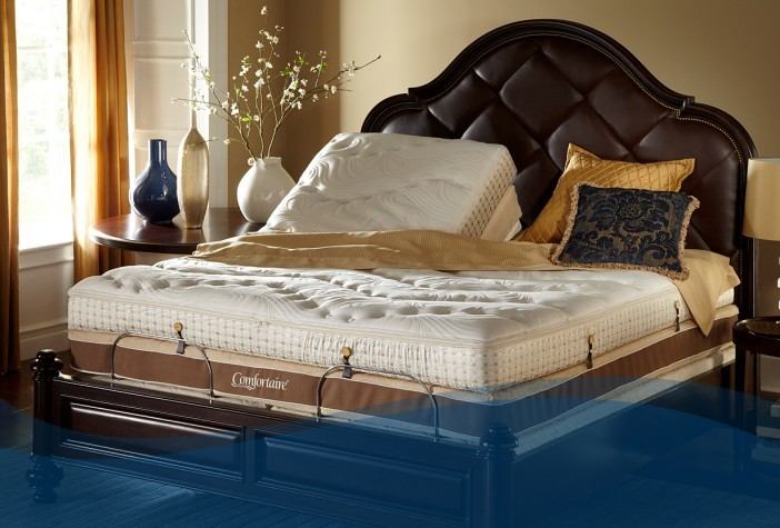 Relax In Comfort – Natural Vita Talalay Latex Mattress Store In Winter Park Fl