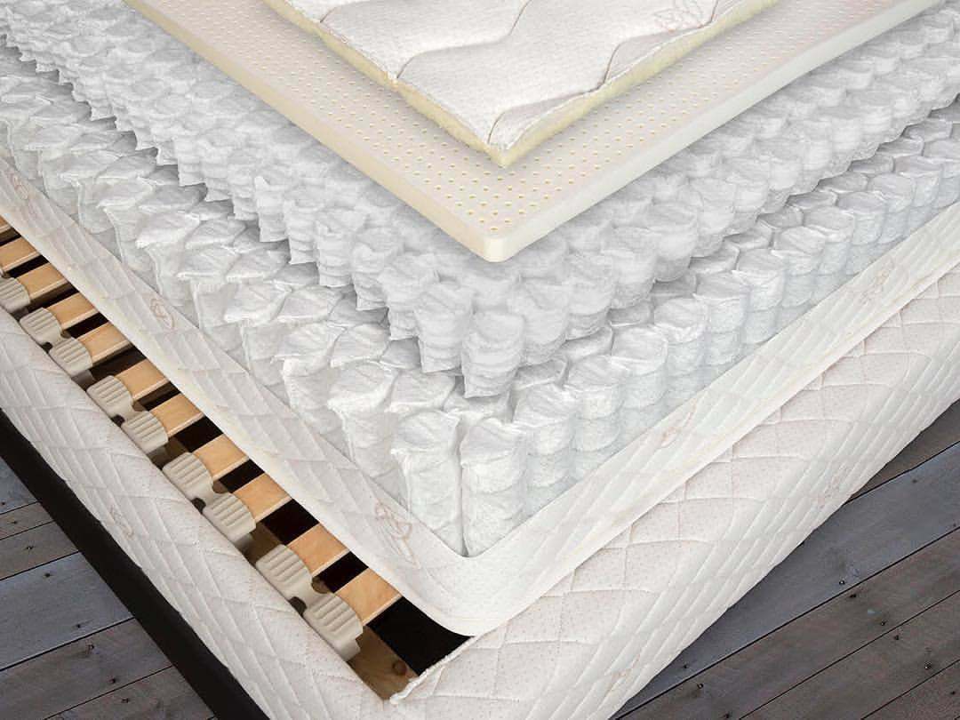 Sovn European Sleep Systems Natural Vita Talalay Latex Mattress Store In Dallas Tx